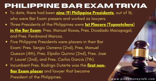 Philippines' Bar Exam Trivia