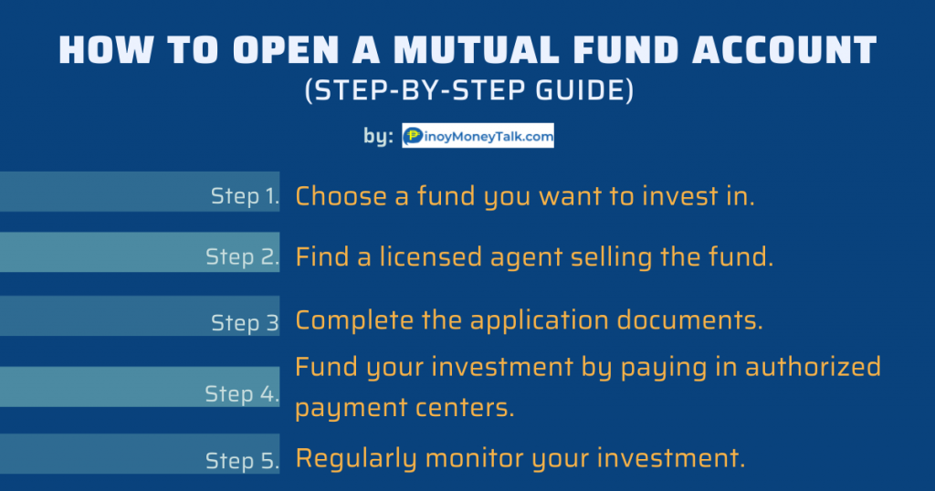 How to open a mutual fund investment