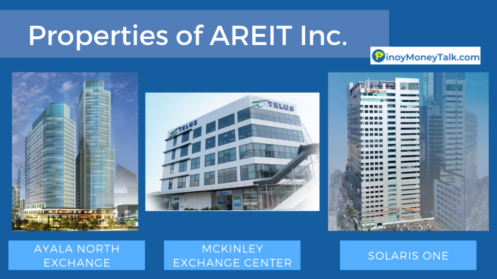 Buildings and properties owned by AREIT