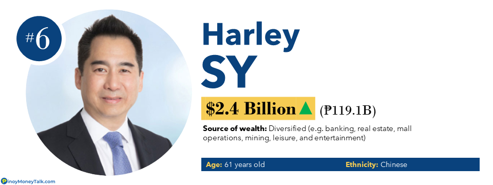 Harley Sy - Richest People in the Philippines