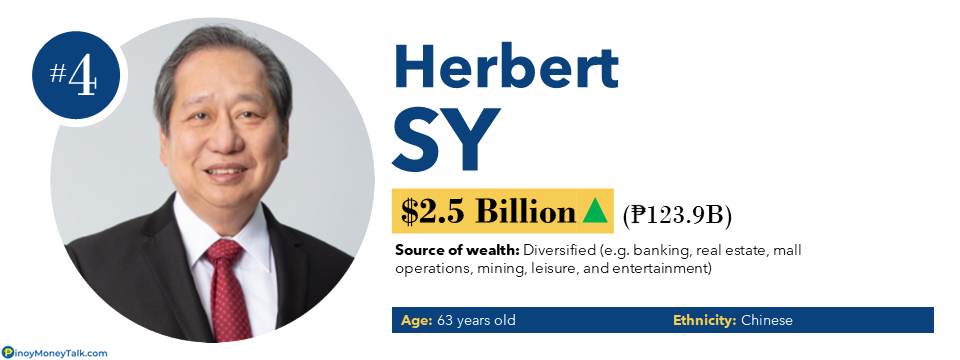 Herbert Sy - Richest People in the Philippines