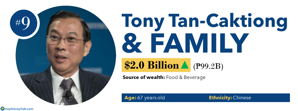 Tony Tan Caktiong - Richest People in the Philippines