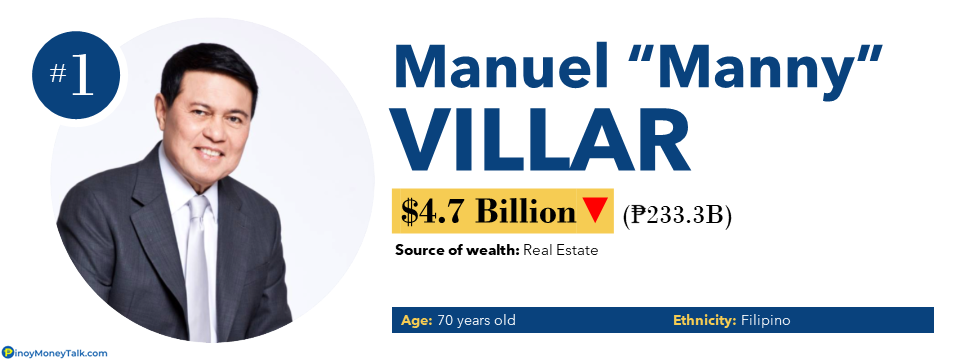 Manny Villar - Richest People in the Philippines