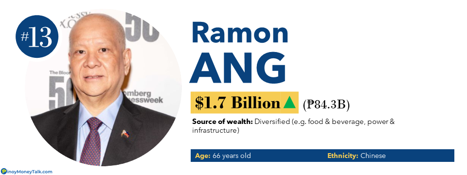Ramon Ang - Richest People in the Philippines