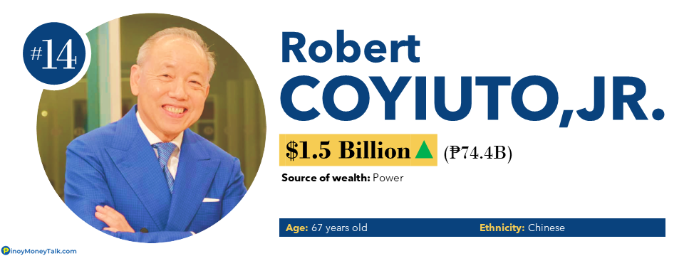 Robert Coyiuto Jr - Richest People in the Philippines