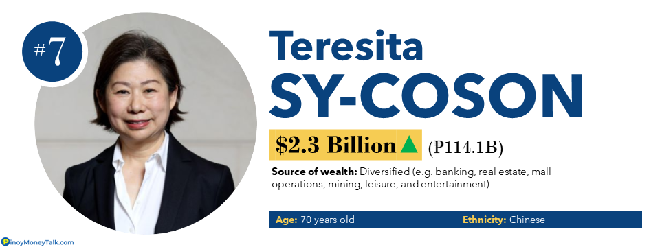 Teresita Sy Coson - Richest People in the Philippines